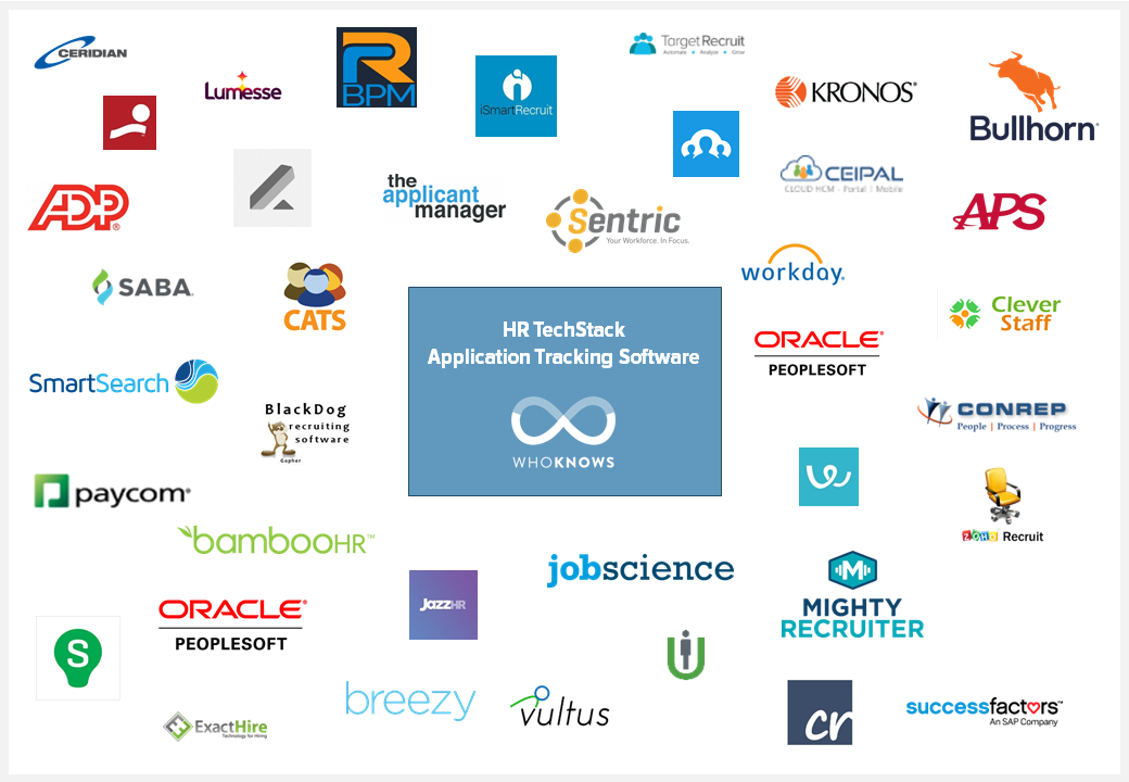 Hr Techstack Application Tracking Software