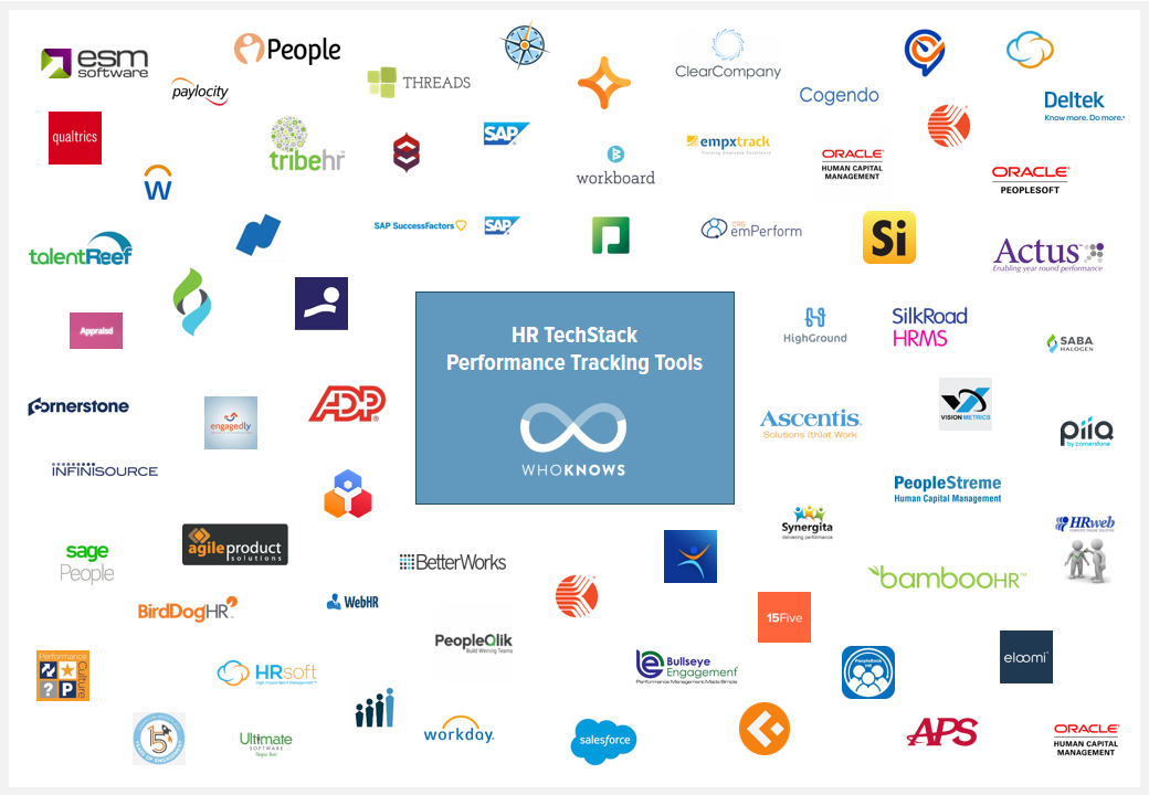 HR TechStack - Performance Tracking Tools