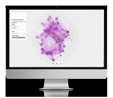 whoknows network visualization1