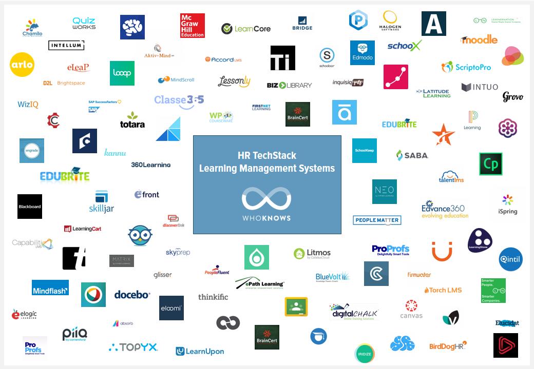 HR TechStack - Learning Management System (LMS)