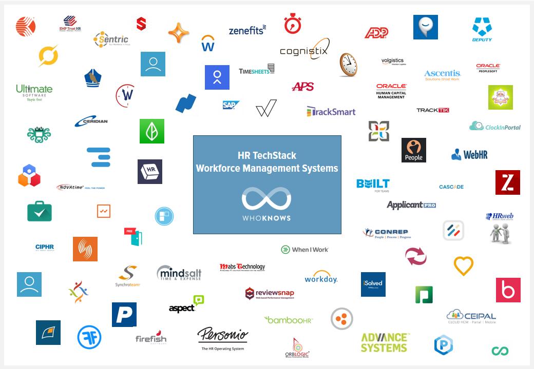 Workforce Management System